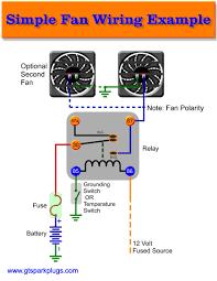 electric fan relay wiring diagram elvenlabs com