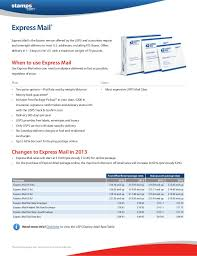 2013 usps postage rate increase guide