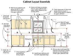 standard size kitchen cabinets what is the standard kitchen