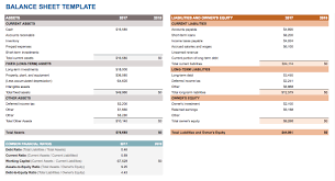 Opening Day Balance Sheet Template Free Docs And Spreadsheet Templates Smartsheet