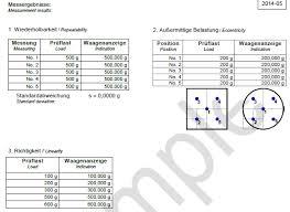 calibration report template calibration certificate kern sohn gmbh
