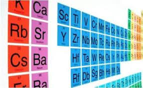 Shower Curtain Chemistry Periodic Table Of Elements Chemistry Shower Curtain Polyester With