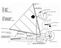 sunfish mast u0026 boom parts