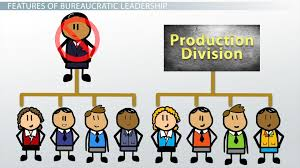 what is bureaucratic leadership definition examples