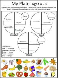 my plate worksheets free worksheets library download and print