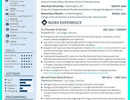 data scientist resume creating a great data science resume urban