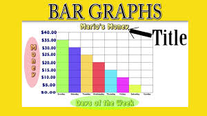 bar graphs youtube