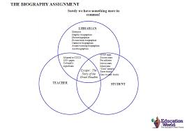 biography an autobiography difference oh no it s the biography assignment alsc blog