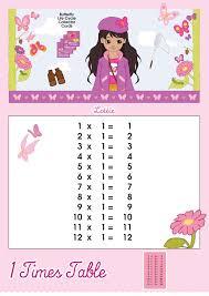 1 times table printable chart multiplication table printable