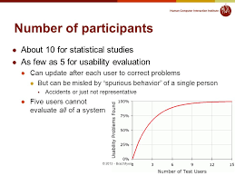 1 lecture 5 how to design a good usability evaluation brad myers