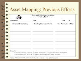 asset mapping asset mapping locating the gifts in your community ppt