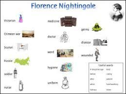 florence nightingale display resources wordmat heading