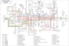 index of schemas electriques pb