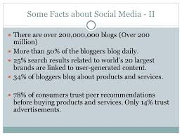 social media for business reqsmart some facts about social media