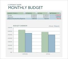 templates for business budgets sle business budget 9 documents in pdf excel