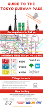 guide to the tokyo subway 1 3 day pass u2013 the cup and the road