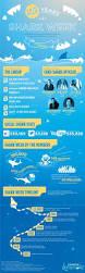 the 25 best informacion del tiburon ideas on pinterest