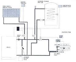 heating tags underfloor heating wiring diagram s plan hvac parts