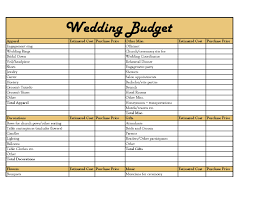 Wedding Planner Prices Setting A Realistic Wedding Budget Bridal Budgets 101