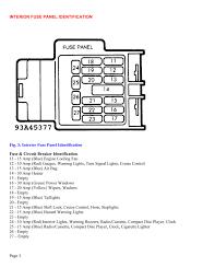 2001 mazda miata fuse box diagram 1996 mazda miata fuse box