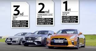 nissan gtr vs audi r8 new audi rs7 coming in late 2018 e tron version with 700 hp to