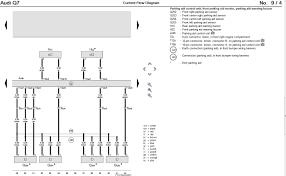 audi q7 wiring schematic audi wiring diagrams instruction