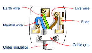 3 pin plug wiring diagram learn basic electronics circuit