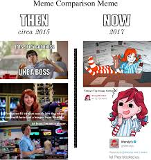 Like A Boss Know Your Meme - things change a lot meme memes and random