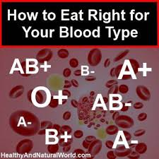 9 best eating for your blood type images on pinterest ab blood