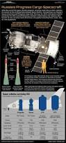 36 best soviet rockets images on pinterest rockets space
