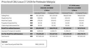 lexus new car malaysia price lexus malaysia reveals ct200h f sport u2013 ready for order taking at