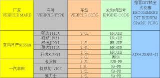 iridium auto spark plug aix lzkar6 11 manufacturers in china