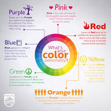 the psychology of color exploring a world that s not so black what s your color personality infographic