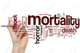 mortality word cloud concept stock photo picture and royalty free