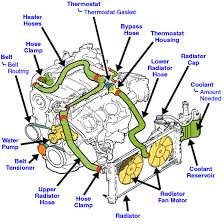 2000 ford focus cooling system diagram 2000 ford windstar coolant by pass fordforumsonline com