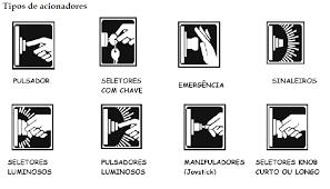 Muito Comandos Elétricos: Revisão 11 - Botoeiras e Chaves de Comando #RA82