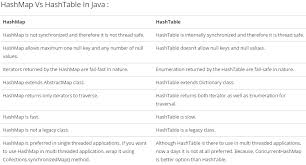 Hash Table Implementation Java Differences Between Hashmap And Hashtable Stack Overflow