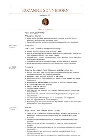 Writing Resume Examples by Staff Writer Resume Samples Visualcv Resume Samples Database