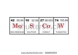 Periodic Table Tungsten Shutterstock Puzzlepix