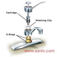 kitchen faucet cartridges kitchen faucet repair fixing a leaky kitchen faucet