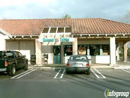 round table pizza ontario round table pizza 12881 mountain ave chino ca 91710 yp com