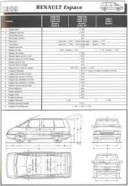 renault espace 1984 1991 service and repair manual