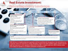 real estate investment future regulatory landscape visual ly