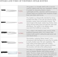 uses of kitchen knives sushi knife or sashimi knife what s the difference