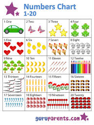 free printable number flashcards 1 20 numbers chart 1 20 guruparents