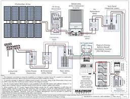 solar wiring diagram for caravan mower electrical australia