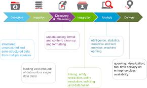 lexisnexis enterprise solutions big data solutions