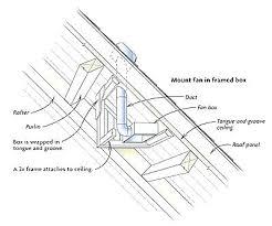 extractor fan roof vent how to install bathroom fan old bath fan installing bathroom