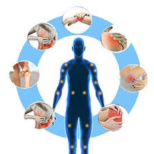 pain body effectively treat pain with the help of tramadol pain killer