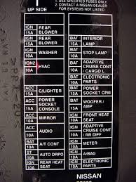 2003 nissan fuse box labels wiring diagram simonand